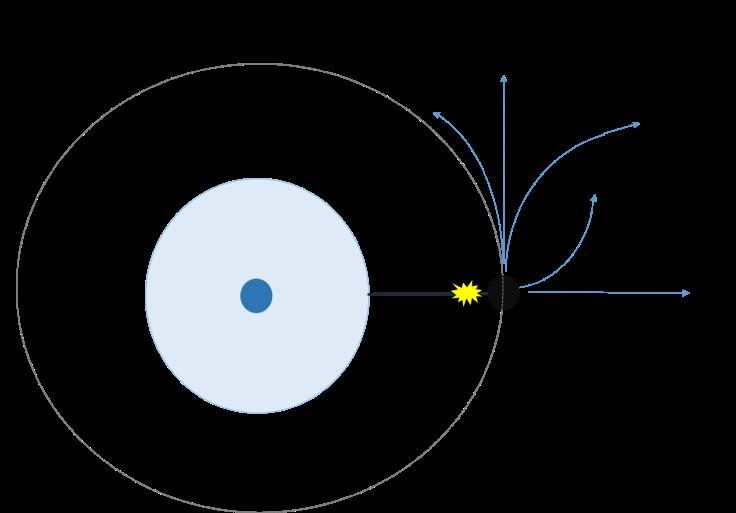 Top View of Circle