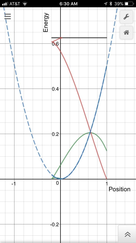 Damped Harmonic Oscillator Energy Graphs – Teach  Brian  Teach